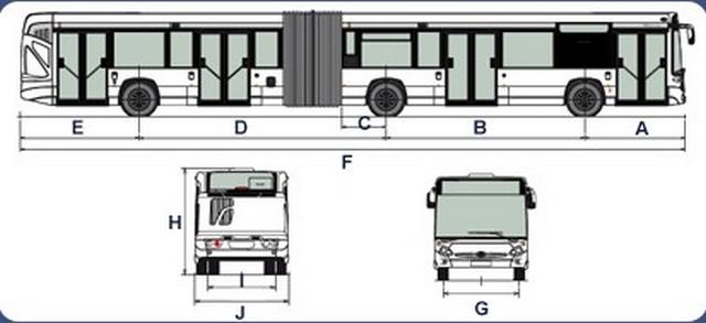 Les autobus heuliez gx 427 du reseau mistral de toulon - Dessiner un bus ...
